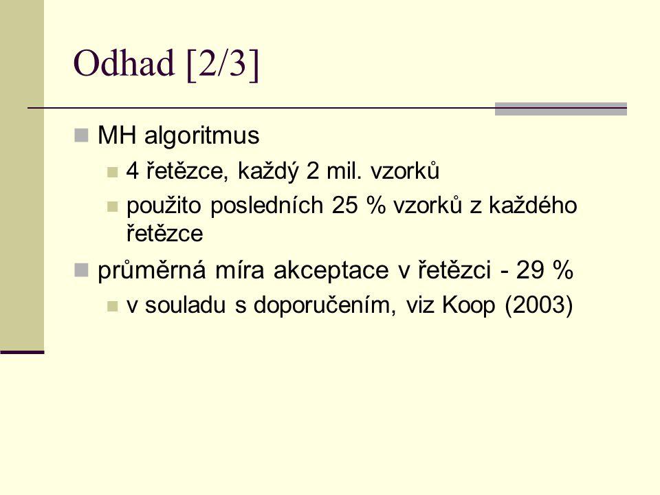 Odhad [2/3] MH algoritmus průměrná míra akceptace v řetězci - 29 %